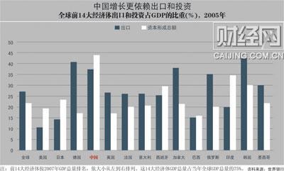中国:考验刚刚开始