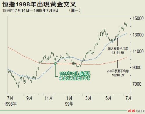 股场赚钱不易