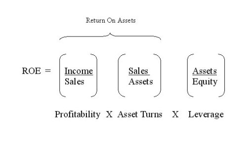 巴菲特:《通货膨胀如何欺诈股票投资者》(六)