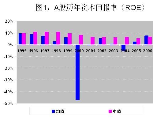 中国市场的隐患