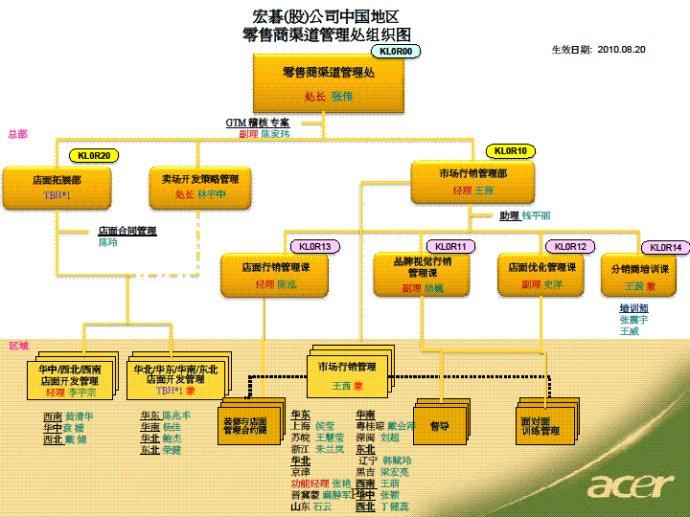 宏碁中国区渠道管理层人事调整公告及组织架构图
