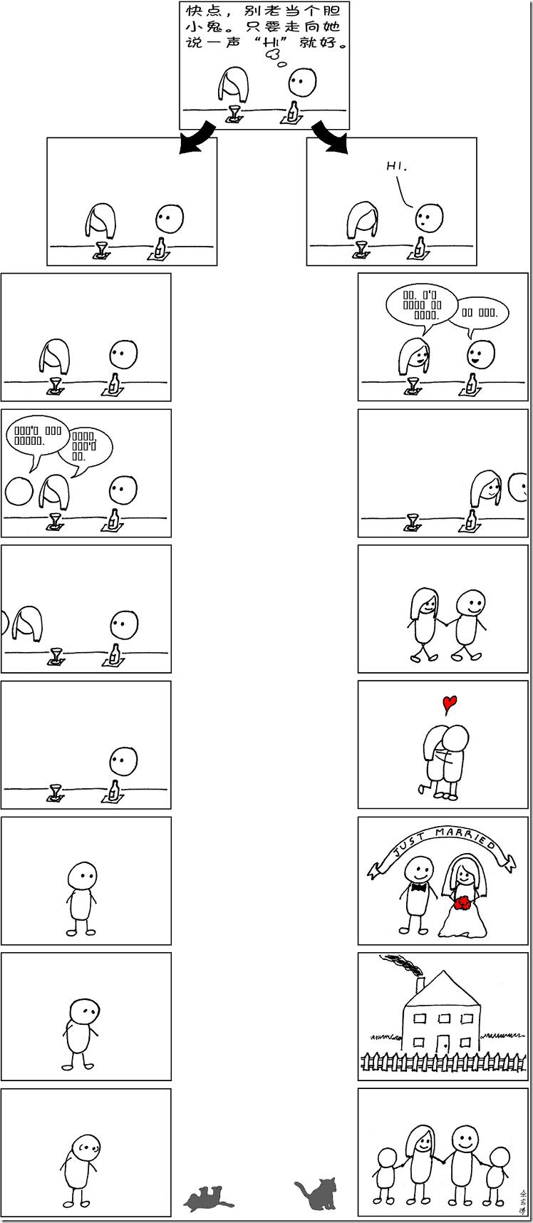 漫漫画画玩科学