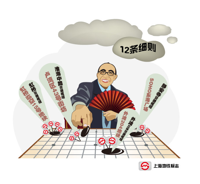 SOHO中国在上海获得第四个项目