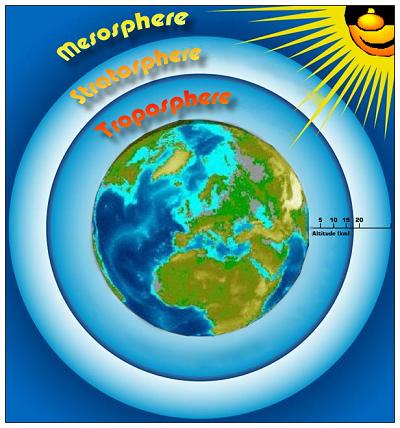 IPCC说了什么?(三) 温室效应