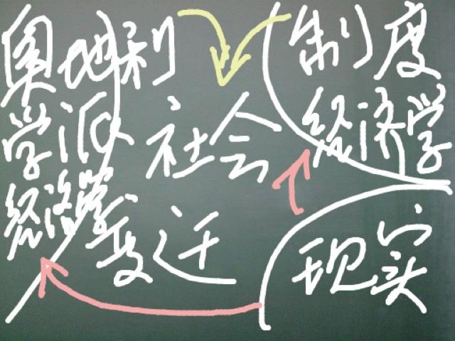 宏观经济学的学术合法性在于公共政策基础研究