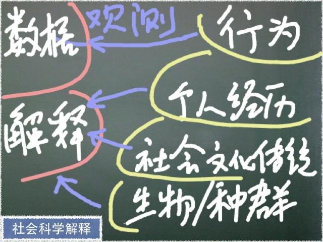思想史研究班3月20日主题