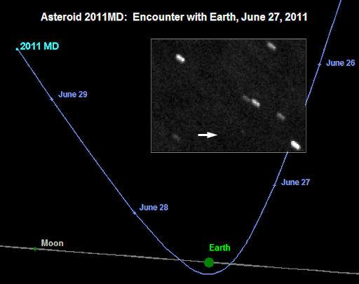 一颗小行星将在27日晚擦过地球