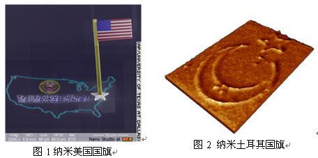 纳米国旗背后的故事(科普-插图)