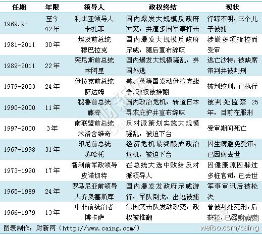 中国确实是一个警察国家((微言宋听(8.20-8.26))) - 四一 - 创造社新任社长宋石男