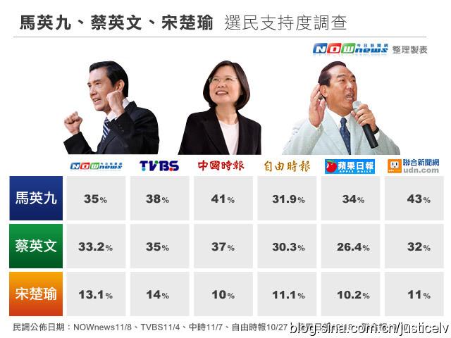 【2012臺灣大選首場電視辯論】