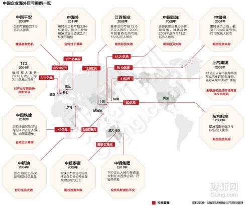 绑架中国经济发展的大国企