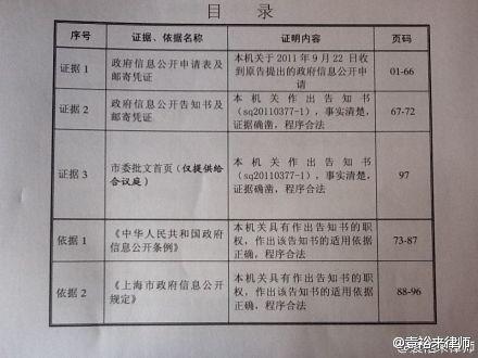 上海大火案维权:我的忧伤