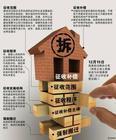 2011中国拆迁年度报告(连载3)