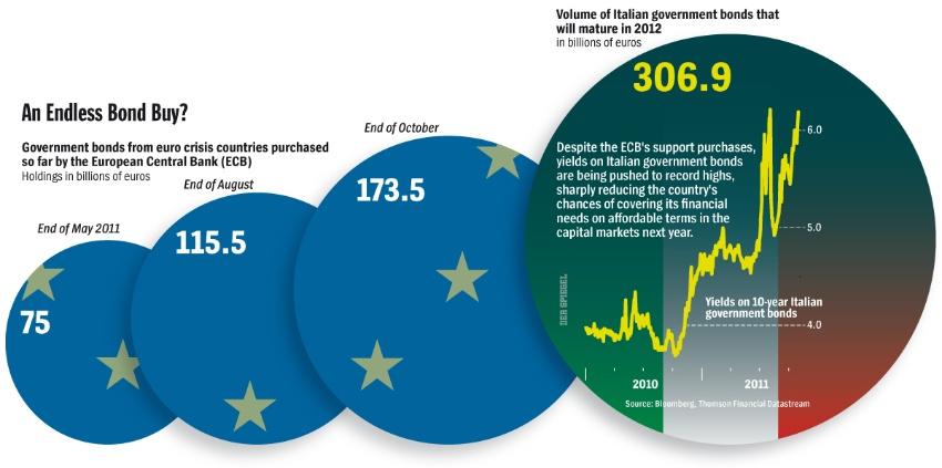 欧债危机的唯一出路