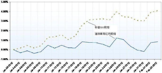 公司分红利能否提振中国股市?
