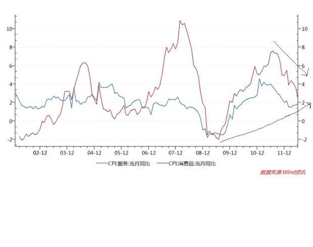 【中国债市观察五:别忘了长期趋势】