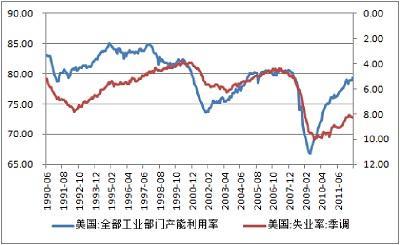 中国进入资本回报的黑夜