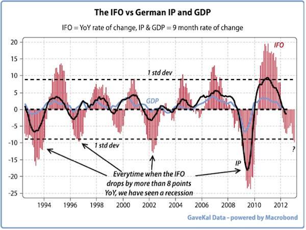 衰退边缘的德国经济