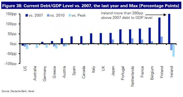 美联储QE3或成梦幻泡影