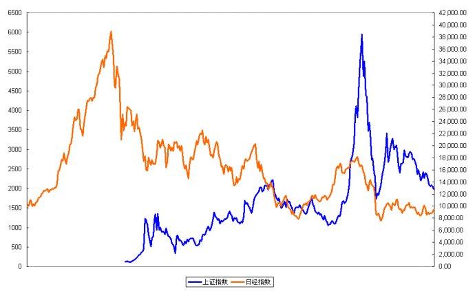 """2013年展望(5):中国股市""""日本化""""倾向明显"""