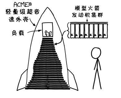 [What if]第24期——模型火箭