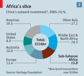 中国悄然的西方殖民主义