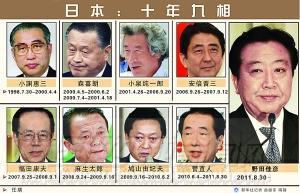 日本的国会议员是这样选出的