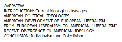 AMERICAN POLITICAL IDEOLOGY: A BRIEFING (PART ONE)