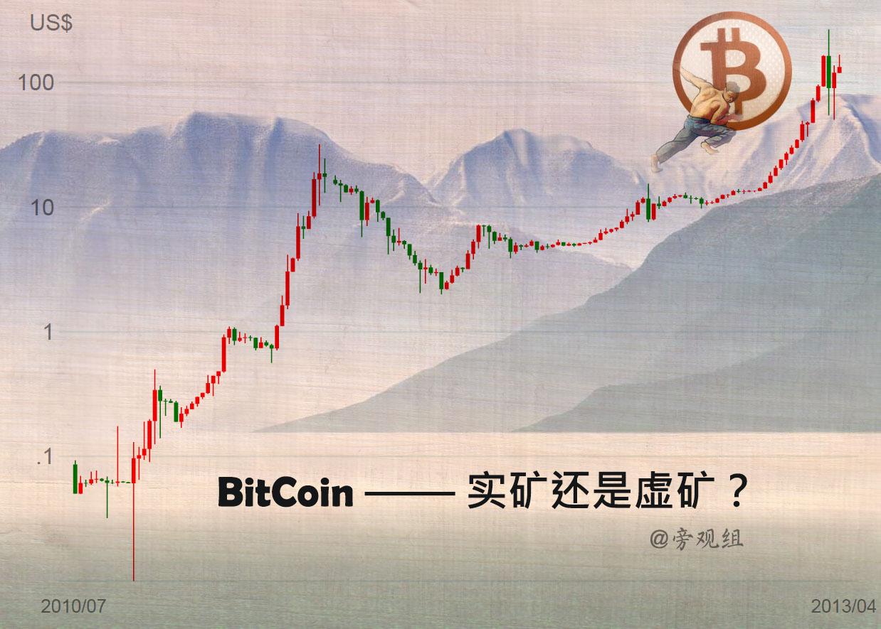 BitCoin: 实矿还是虚矿?