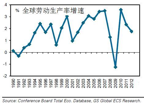 美联储何时退出QE3