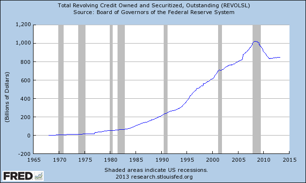 美联储退市和美股困境