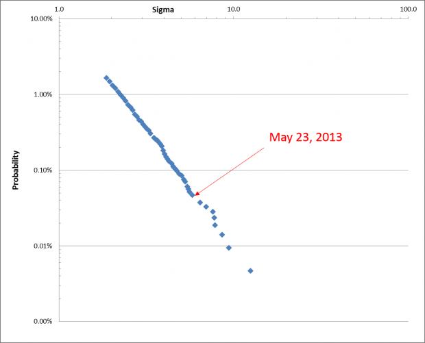 从量化角度看日本股市