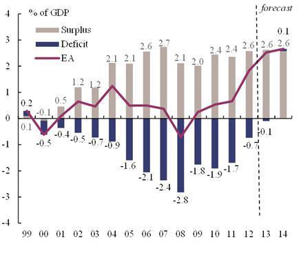 欧洲再平衡策略错误,但中国也打不起贸易战