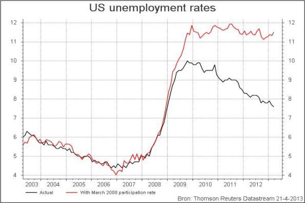 QE退出之注意事项