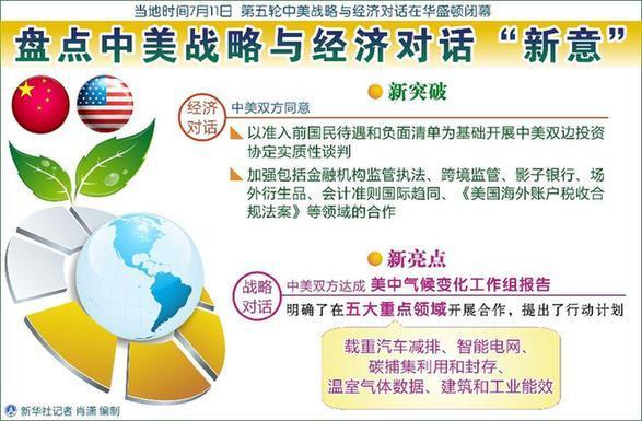 """中美双方对话不要变成""""双方忽悠""""的峰会"""