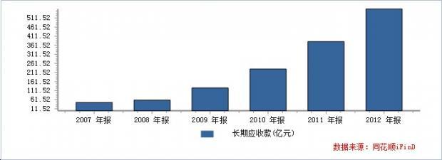 中国建筑为什么坑了投资者