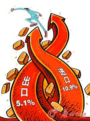 贸易死而复生,中国经济何去何从?