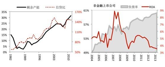 投资能否继续拉动中国经济?