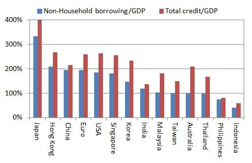 中国经济未来不确定性的主要来源