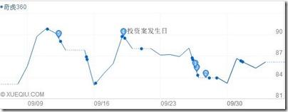 四国杀之后的中国搜索市场