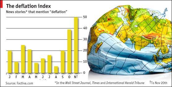 世界经济要通缩