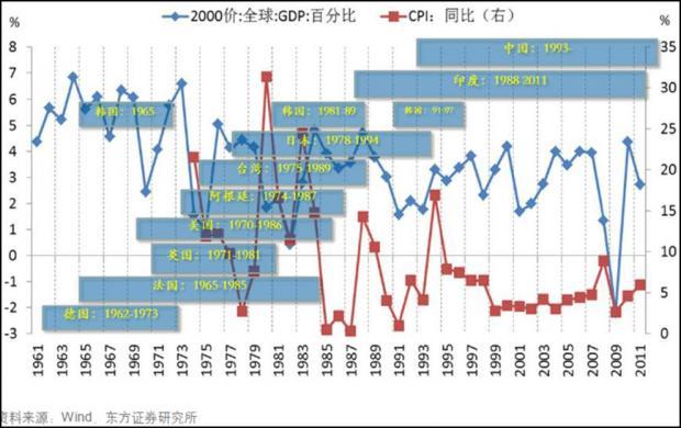 十八届三中全会之利率市场化改革及影响
