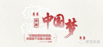 中国梦≈中国人的梦?