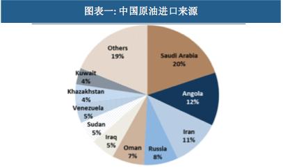 中国-沙特关系:不仅仅是权益联姻