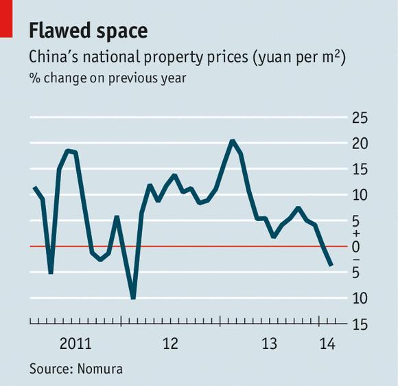 二次泡沫之忧:中国房价再一次下跌