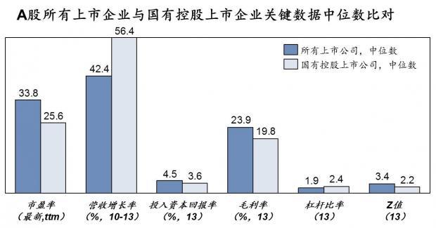 由韩国财阀经济引发的猜想,及验证