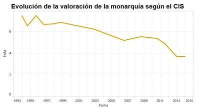 西班牙国王退位预示新时代