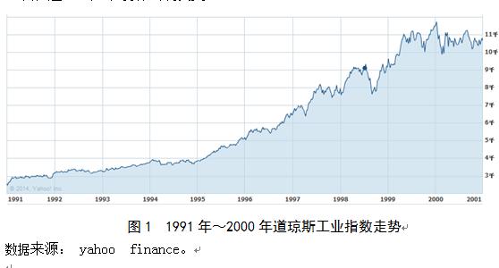 蓝筹股为何成为中国股市价值洼地?——基于中美上市公司结构比较的视角(上)
