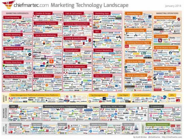 求索者的建议:数字营销行业年轻从业者何去何从?