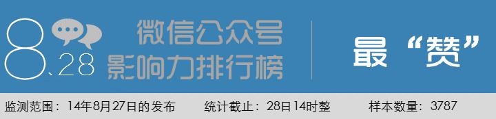 8月28日微信公众号点赞榜